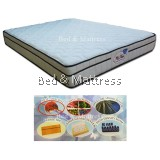 Mastercoil My.Sleep High Density Foam Mattress