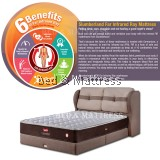 Slumberland Cascadium Far Infrared Ray Mattress