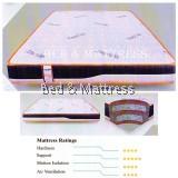 Fibrestar Etude Plus Coconut Fibre Hybrid Foam Mattress